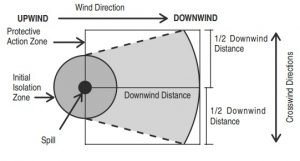 Vxzone 1 300x161 - 北朝鮮からミサイル落ちたらどうなる?影響する距離は?