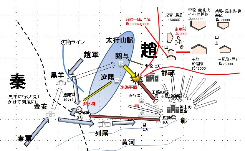 38dbe12a5dd83acf80cc36d02c990f1c - キングダム第523話のネタバレ予想~地図の解説付