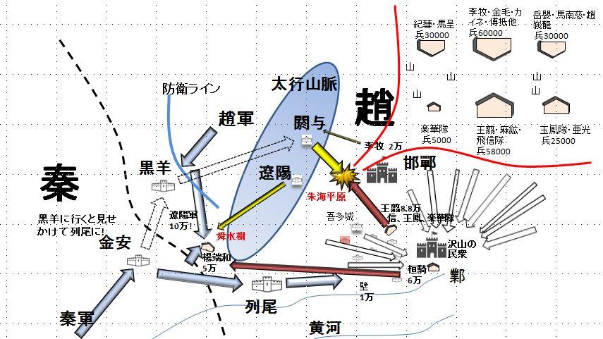 c008cc7150b37c84330f6b40977c4f90 - キングダム第522話のネタバレ予想~地図の解説付