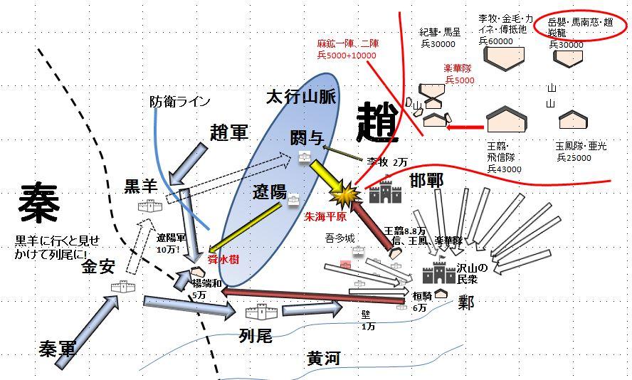 582c01a5377eeb0578ba046f8d9789c7 - キングダム第524話のネタバレ予想~地図の解説付