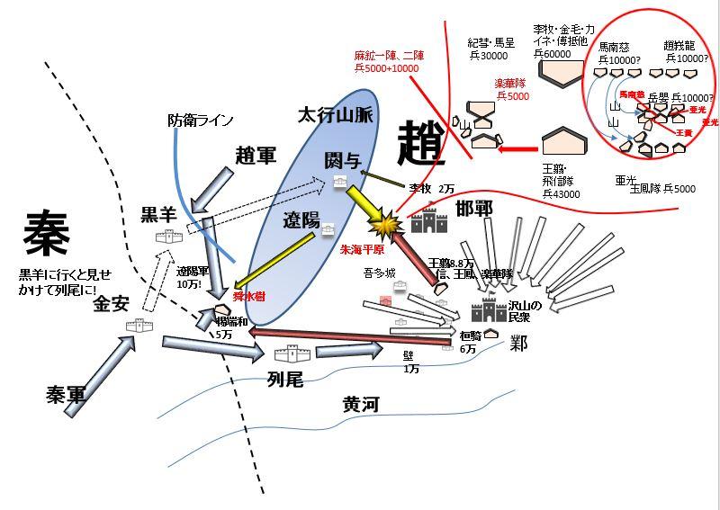 5fb6f8b3cf76410715be9770f2224ad6 - キングダム第526話のネタバレ予想~地図の解説付
