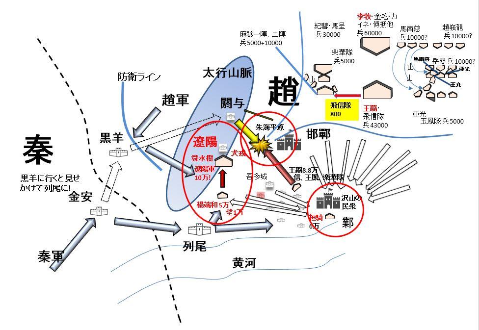 ea537e18b7bfb21a7564554c33078614 - キングダム第529話のネタバレ予想~地図の解説付