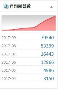 649cd1ea7a3710c5a63404dcd81497c6 - ごちゃまぜブログアクセス記録及び収入報告2017/9