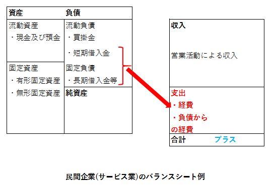 04b005ddf6c5f159c20d5b8e26e79c2f - 日本の借金(ハイパーインフレ)問題を各種バランスシートから読み解く