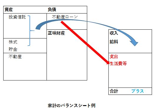 464b1ce0e98610fa60ef57cb03bda3e8 - 日本の借金(ハイパーインフレ)問題を各種バランスシートから読み解く