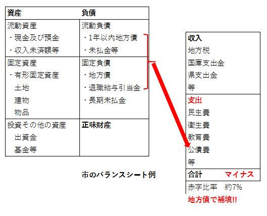 68bb9b13669e3d9ba45a2b3cc1468074 - 日本の借金(ハイパーインフレ)問題を各種バランスシートから読み解く