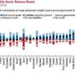 4b4b5133d66eab7d07900cdaf9775470 150x150 - 国のバランスシート IMF衝撃レポートの謎解明!債務超過 無しは本当?